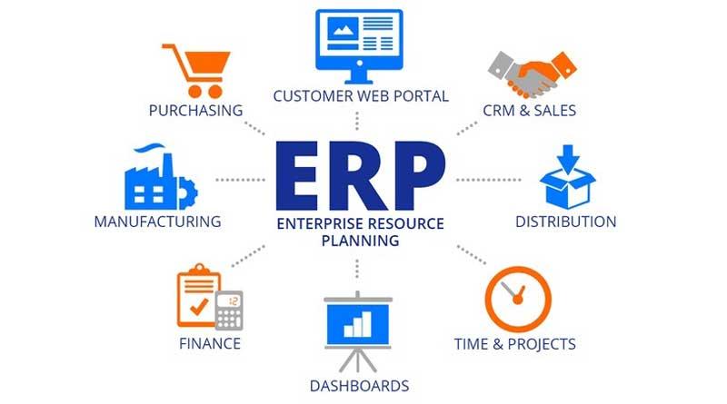 如何选择外贸ERP软件做生意?